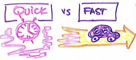 quick-vs-fast-jak-powiedziec-szybko-po-angielsku-quickly-czy-fast-quick-czy-fast-kiedy-przymiotnik-a-kiedy-przyslowek-510x363